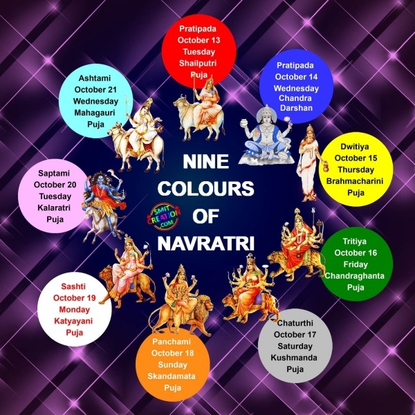 NINE COLOURS OF NAVRATRI 2015