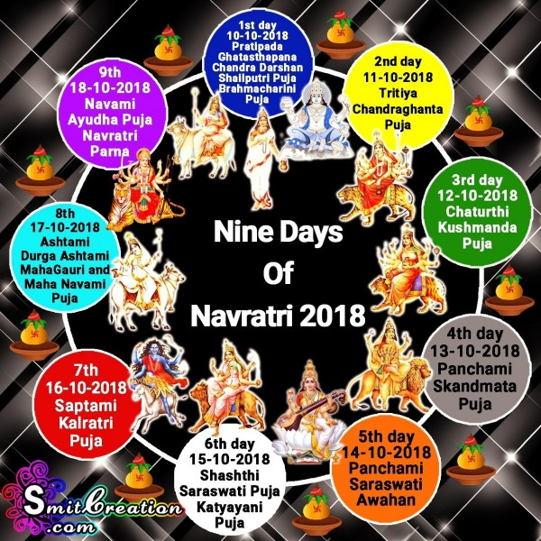 NAVRATRI NINE DAYS COLOURS 2018