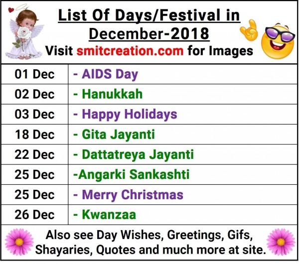 List Of Days/Festival in December – 2018
