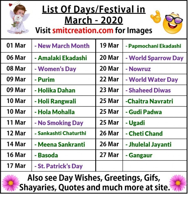 List Of Days/Festival in March – 2020